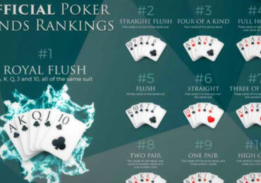 Poker Hands, Their Types And Ranking Explained For Beginners